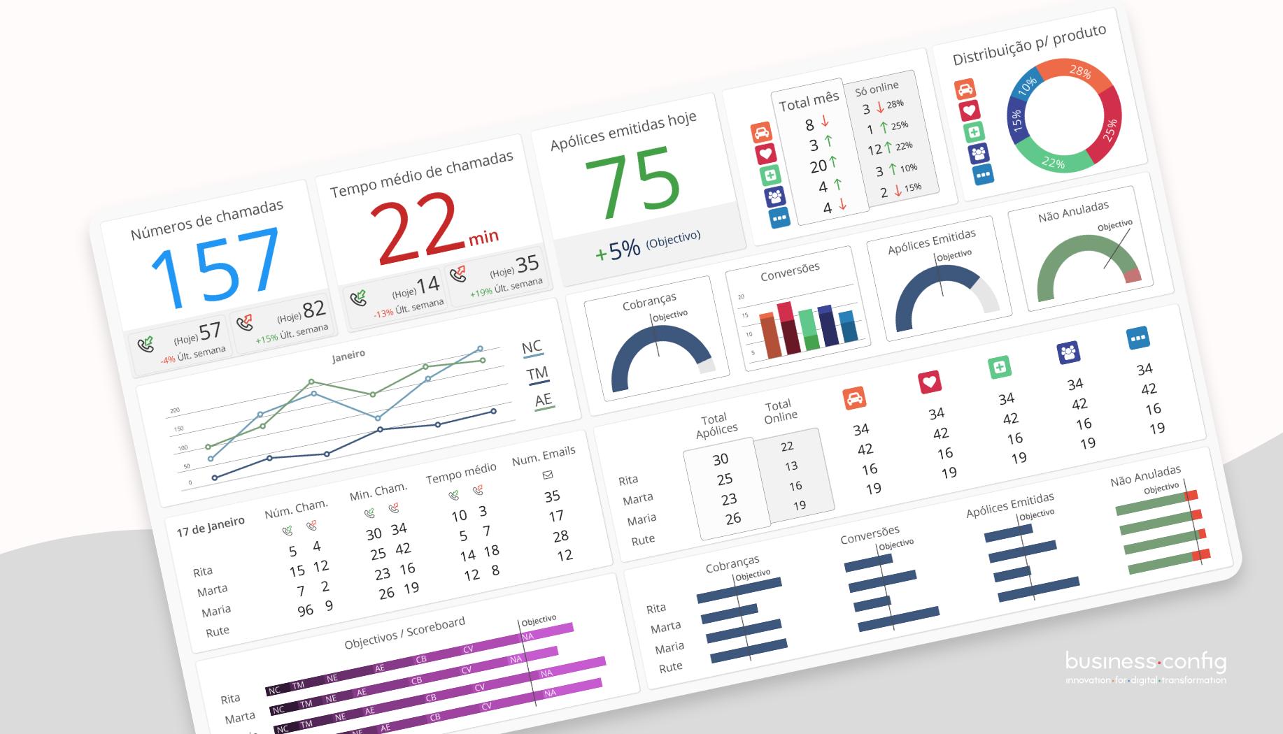 Big-data-dashboard